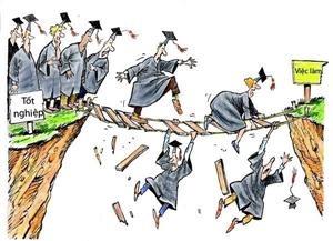 Đại học nào đào tạo về Kinh tế tốt